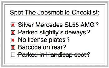 Spot_the_jobsmobile_checkli