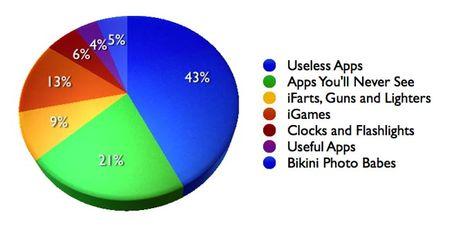 App_store_chart