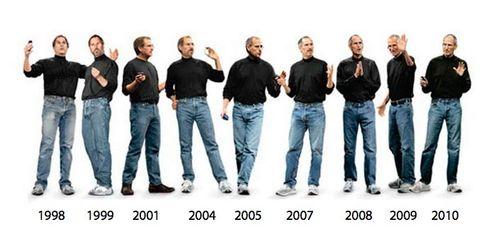 Steve_Jobs_Fashion_Evolutio