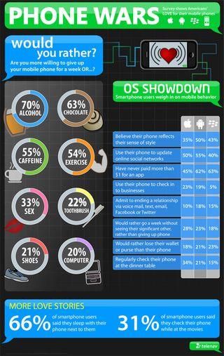 Infographic_smartphone_wars